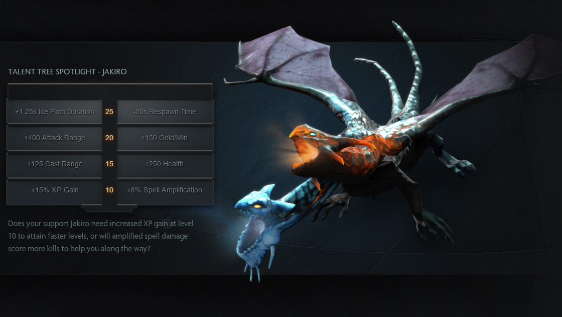 everything in the new dota 2 update unpause asia