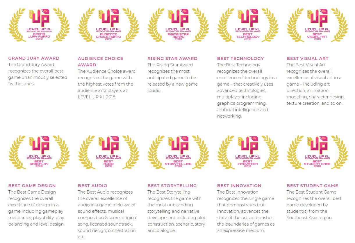 Level Up KL 2018, SEA Game Awards, Indie Game Awards, Nominees, Game Developer